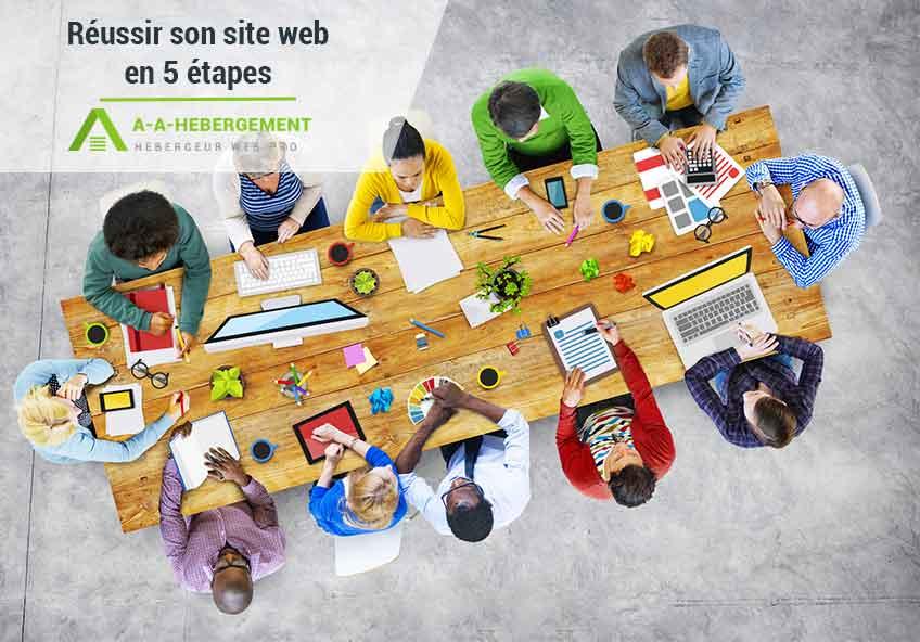 5 étapes clés pour un site web réussi